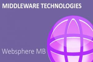 Best Websphere MB Training in Marathahalli, Bangalore